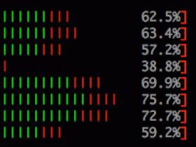 Linode VPS服务器硬件升级,CPU变8核