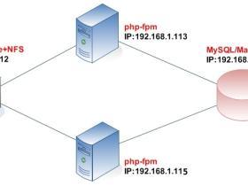 PHP网站简单架构 - 单独跑php-fpm