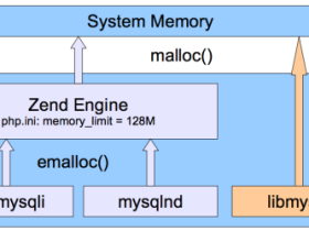 PHP 5.3以上版本推荐使用mysqlnd驱动